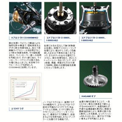 画像3: ≪'18年8月新商品!≫ シマノ '18 カーディフ CI4+ 1000SHG [8月発売予定/ご予約受付中]