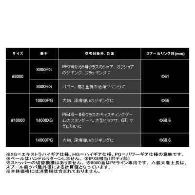画像2: 【送料サービス】 ≪'19年3月新商品!≫ シマノ '19 ステラ SW 8000PG [3月発売予定/ご予約受付中]