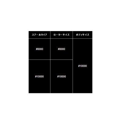 画像3: 【送料サービス】 ≪'19年3月新商品!≫ シマノ '19 ステラ SW 8000PG [3月発売予定/ご予約受付中]