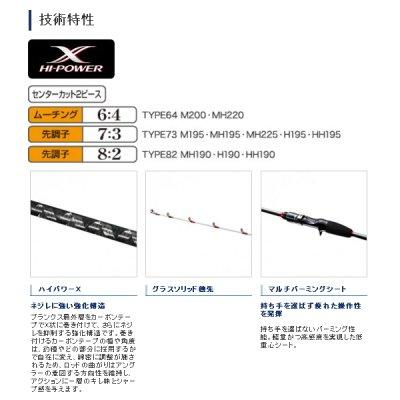 画像2: ≪'19年5月新商品!≫ シマノ ライトゲーム BB TYPE64 M200 〔仕舞寸法 103.5cm〕 [5月発売予定/ご予約受付中]