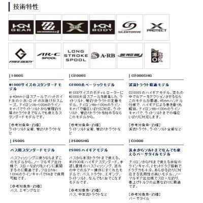 画像2: ≪'19年8月新商品!≫ シマノ '19 ストラディック 4000XG [8月発売予定/ご予約受付中]