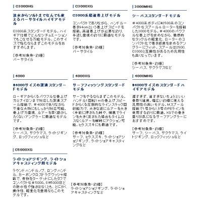 画像3: ≪'19年8月新商品!≫ シマノ '19 ストラディック 4000XG [8月発売予定/ご予約受付中]