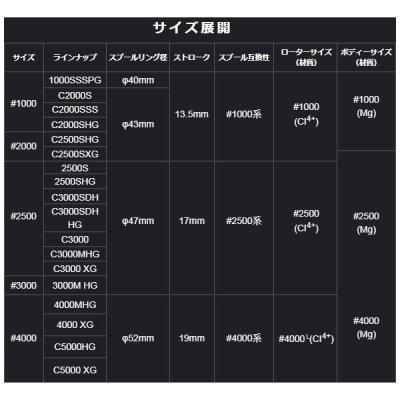 画像3: ≪'19年8月新商品!≫ シマノ '19 ヴァンキッシュ C5000HG 【小型商品】