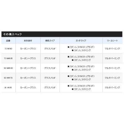 画像4: ≪'20年7月新商品!≫ シマノ サーベルマスター BB 91 H185 〔仕舞寸法 97.8cm〕 [7月発売予定/ご予約受付中]