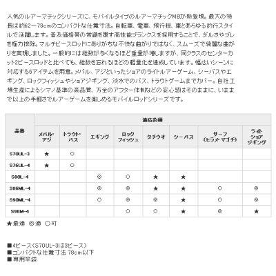 画像2: ≪'20年7月新商品!≫ シマノ ルアーマチック MB S90ML-4 〔仕舞寸法 73.7cm〕 [7月発売予定/ご予約受付中]